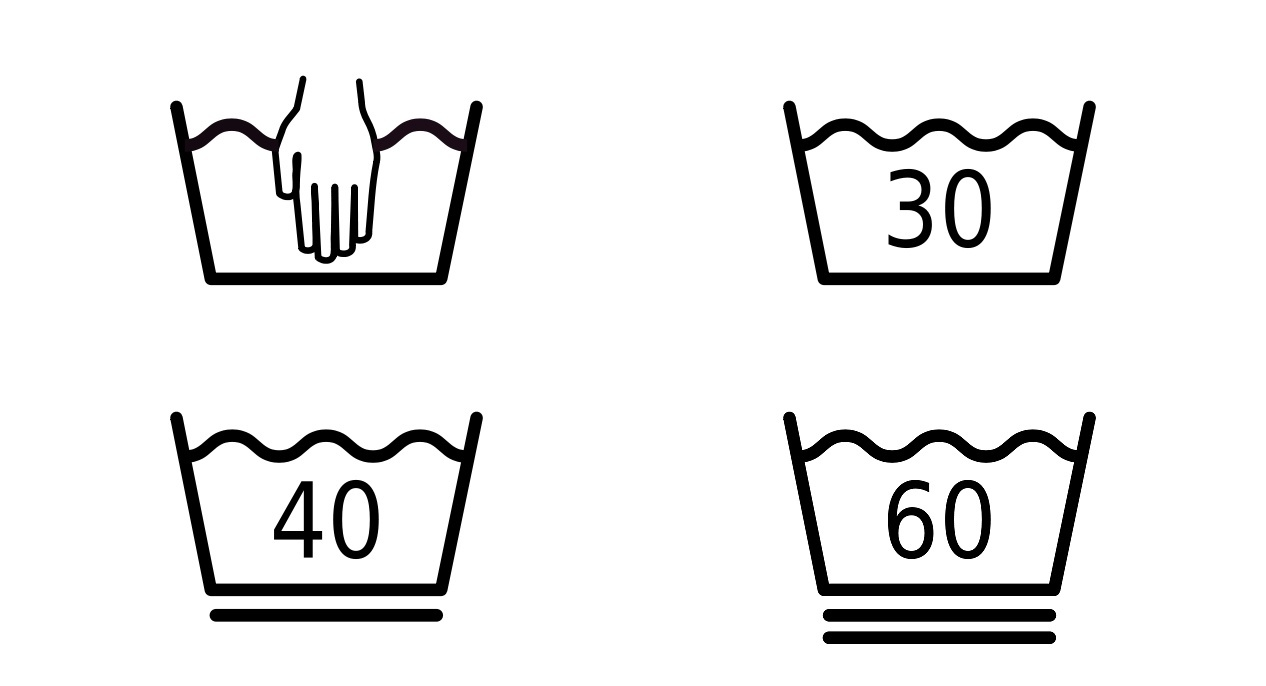 Cosa significano esattamente i simboli di lavaggio for Inquilino significato
