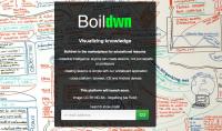 Boildwn