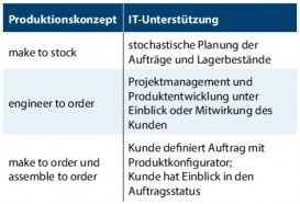 Auswahl_eines ERP_1